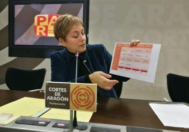 El PAR rechaza que el Gobierno de Aragón quite 4,5 millones del presupuesto del Hospital de Alcañiz y pide la comparecencia de la consejera