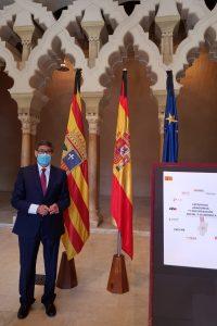 Arturo Aliaga, Presidente del PAR firma en la Aljafería la Estrategia para la Recuperación Social y Económica de Aragón